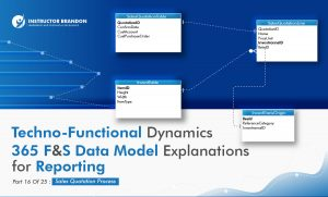 Create Sales Quotation in Dynamics 365 Data Model Tutorial 16