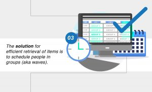 Dynamics 365 Warehouse Waving Supply Chain Video Part 1