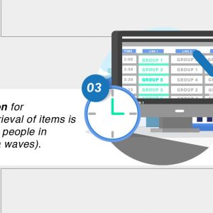Dynamics 365 Warehouse Waving Supply Chain Video Part 1