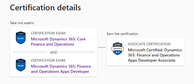 Certification Path Microsoft MB:300