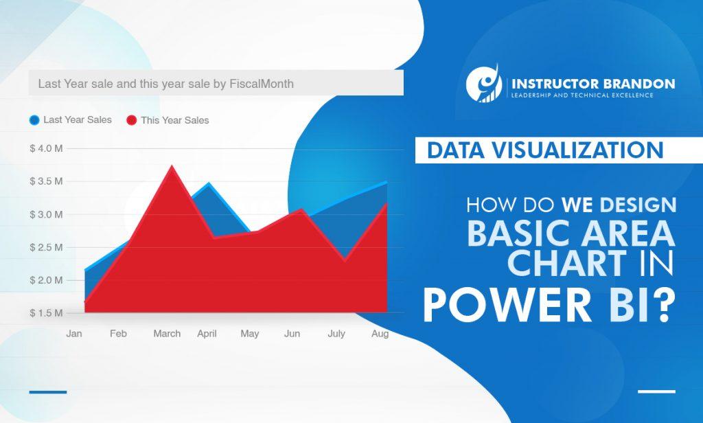 Basic Area Chart Power BI