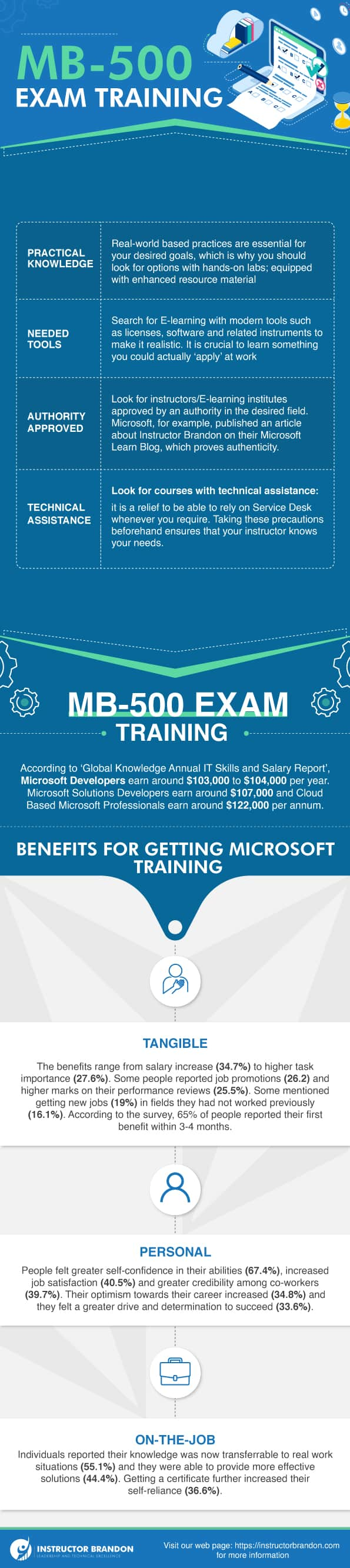 Exam MB-500 Microsoft Dynamics 365 Finance and Operations Apps Developer