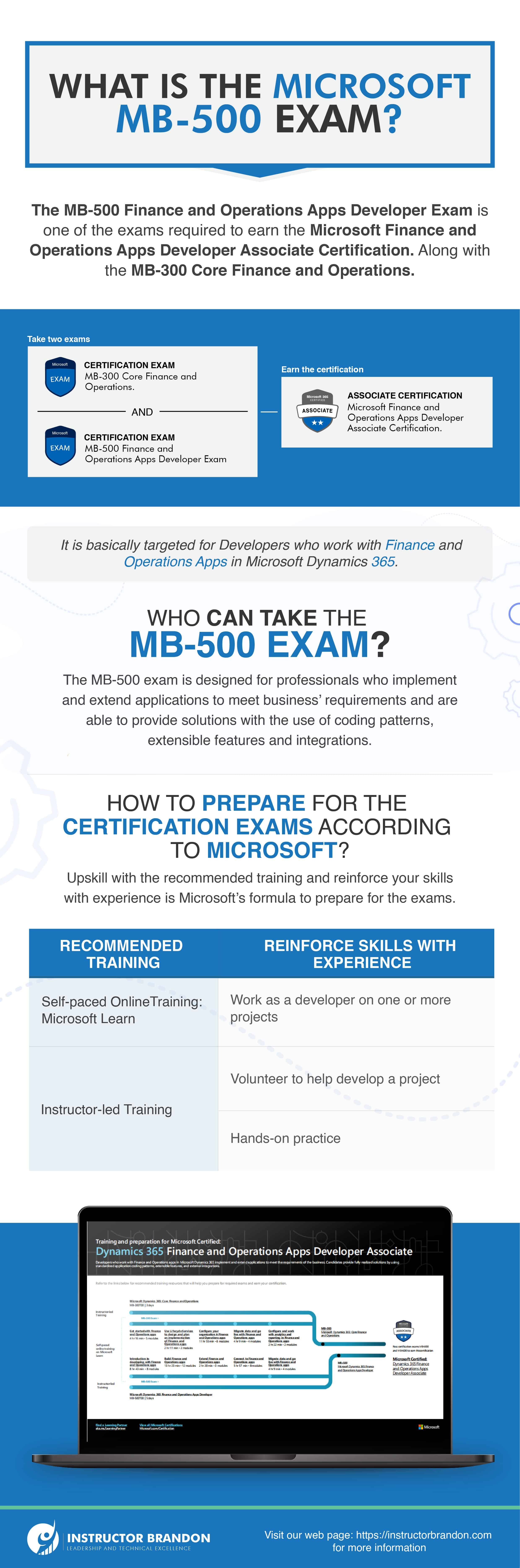 Importance of hands-on practice to prepare for MB-500 Exam