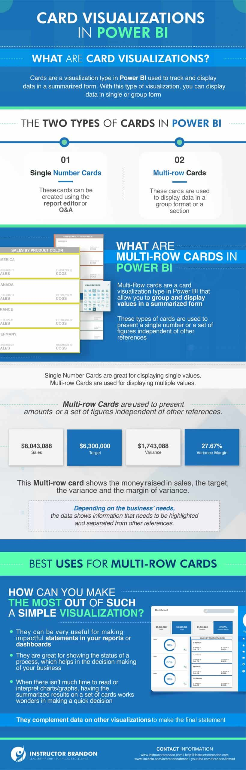 Power BI Data Visualization Best Practices Part 6 of 15: Multi-Row Cards