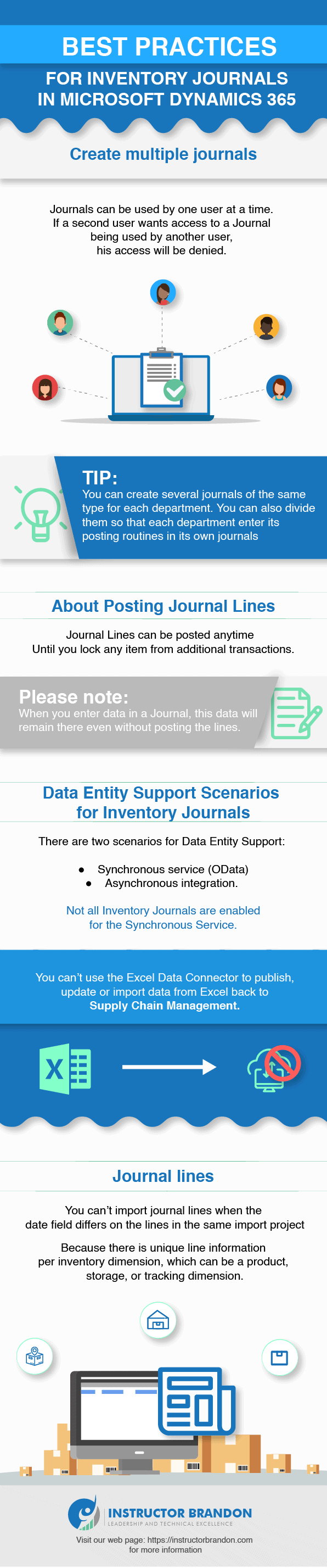Best Practices for Inventory Journals in Dynamics 365