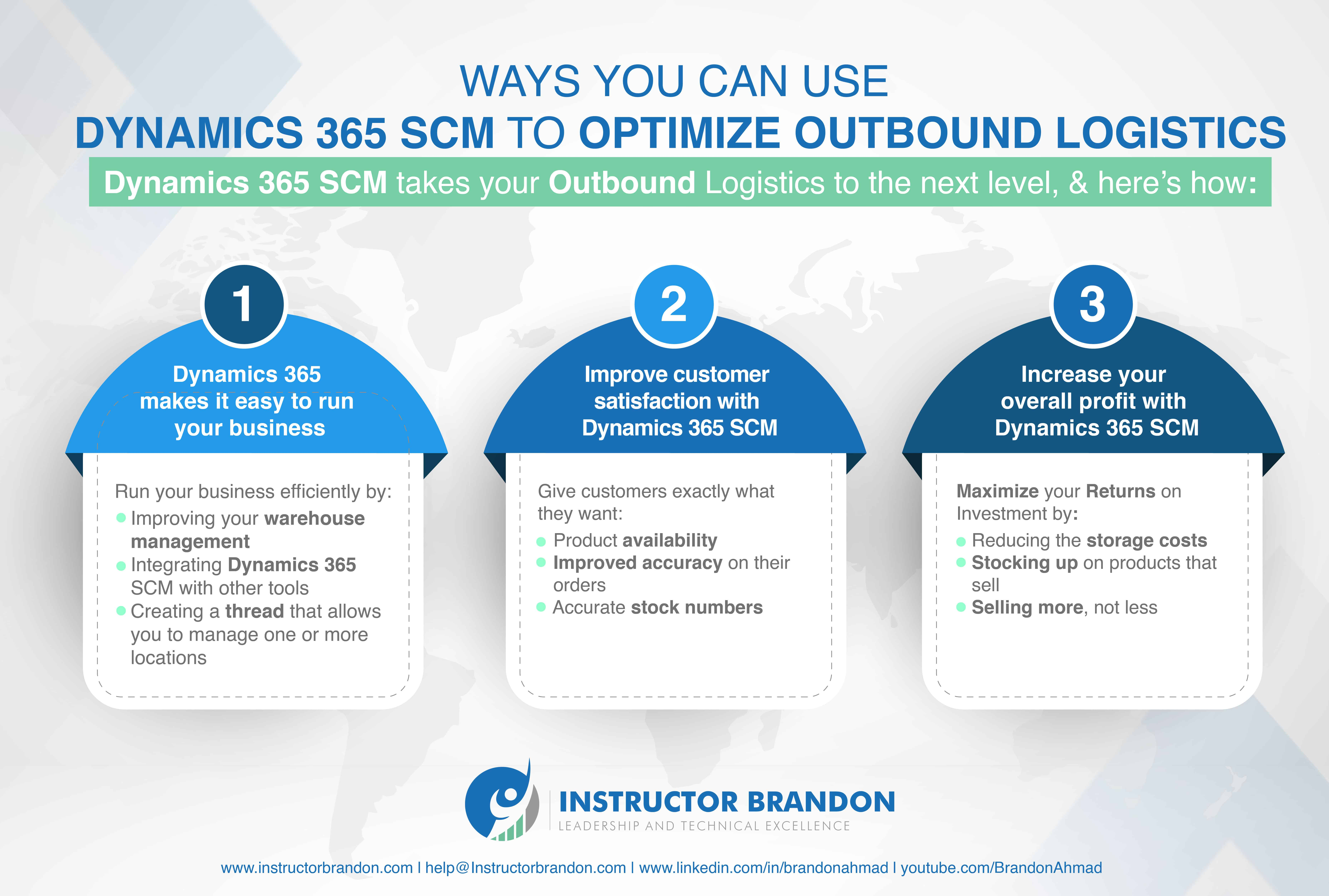 Infographic Showing How Companies can Optimize Their Supply Chain With Dynamics 365 SCM