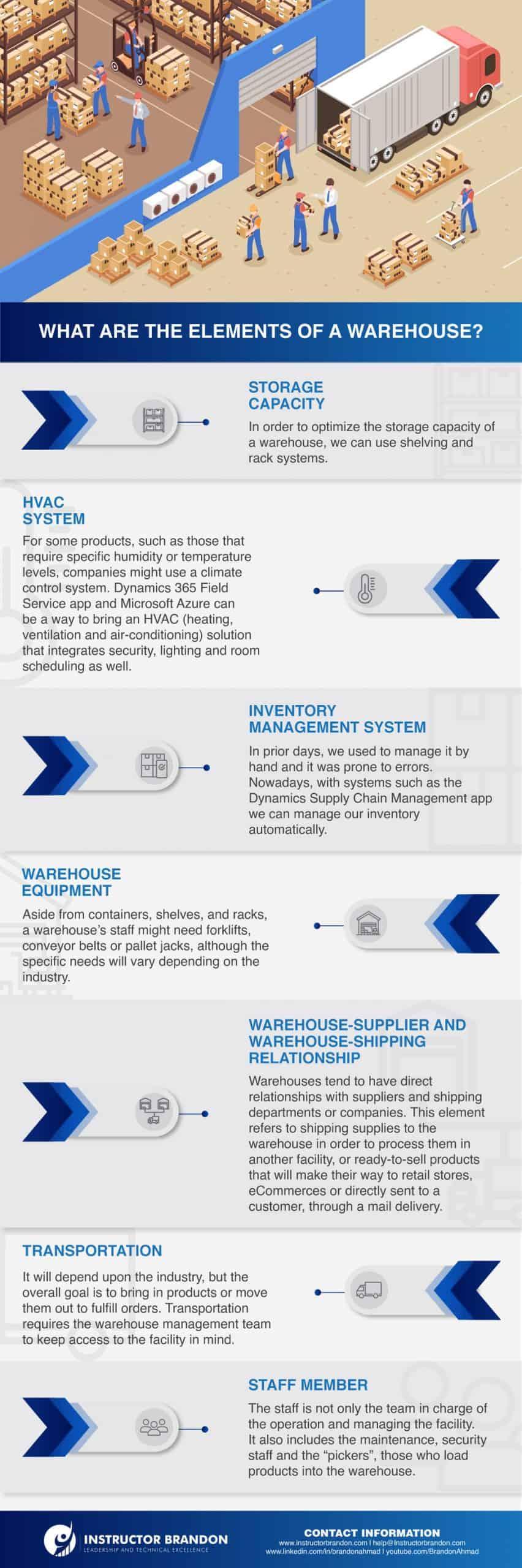 Setup a Warehouse Layout within Microsoft Dynamics 365