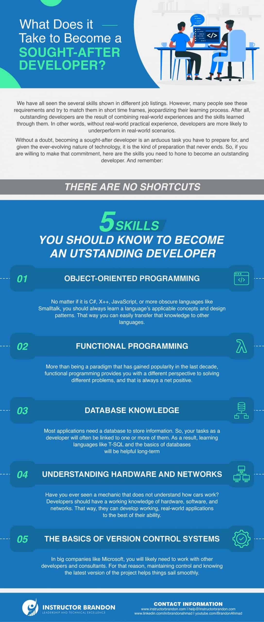Infographic Showing What it Takes to Become a Sought-After Microsoft Developer