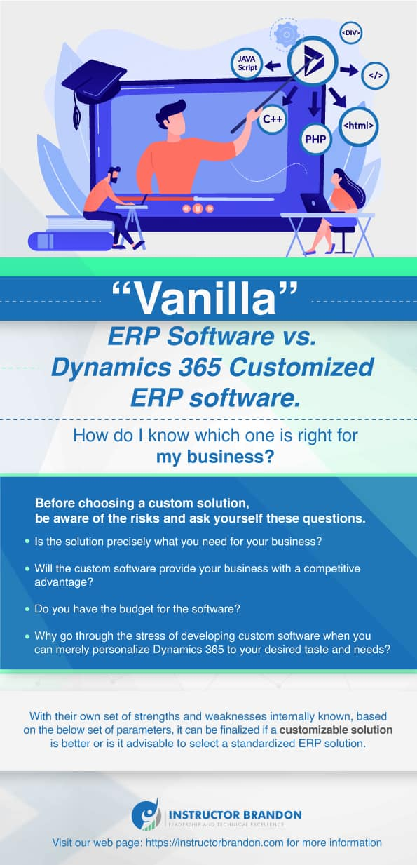 Dynamics 365 ERP Software customized