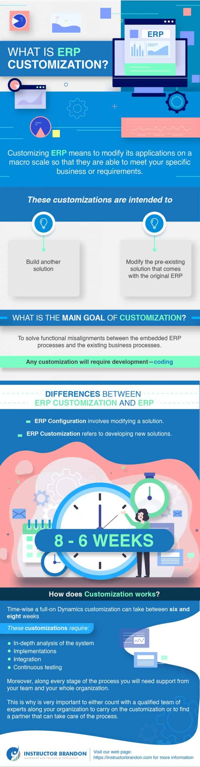 What is ERP Customization?