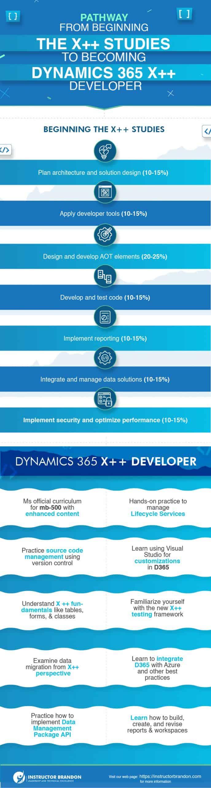 Become in a Dynamics 365 X++ Developer