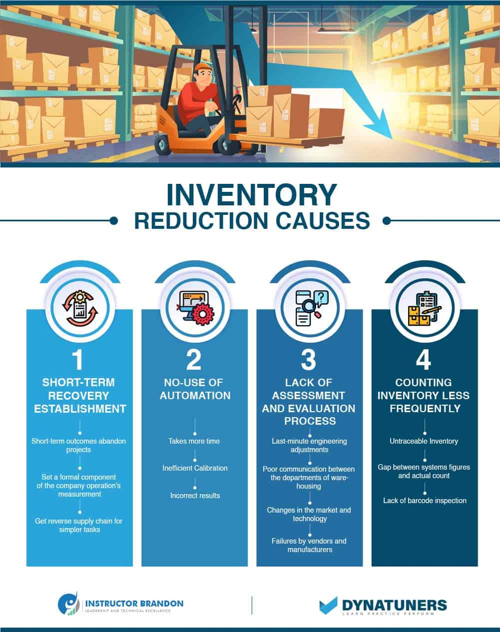 inventory reduction cause and root cause analysis